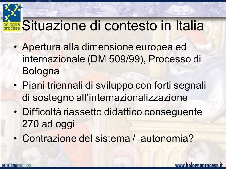 Situazione di contesto in Italia Apertura alla dimensione europea ed internazionale (DM 509/99), Processo di Bologna Piani triennali di sviluppo con forti segnali di sostegno all'internazionalizzazione Difficoltà riassetto didattico conseguente 270 ad oggi Contrazione del sistema / autonomia