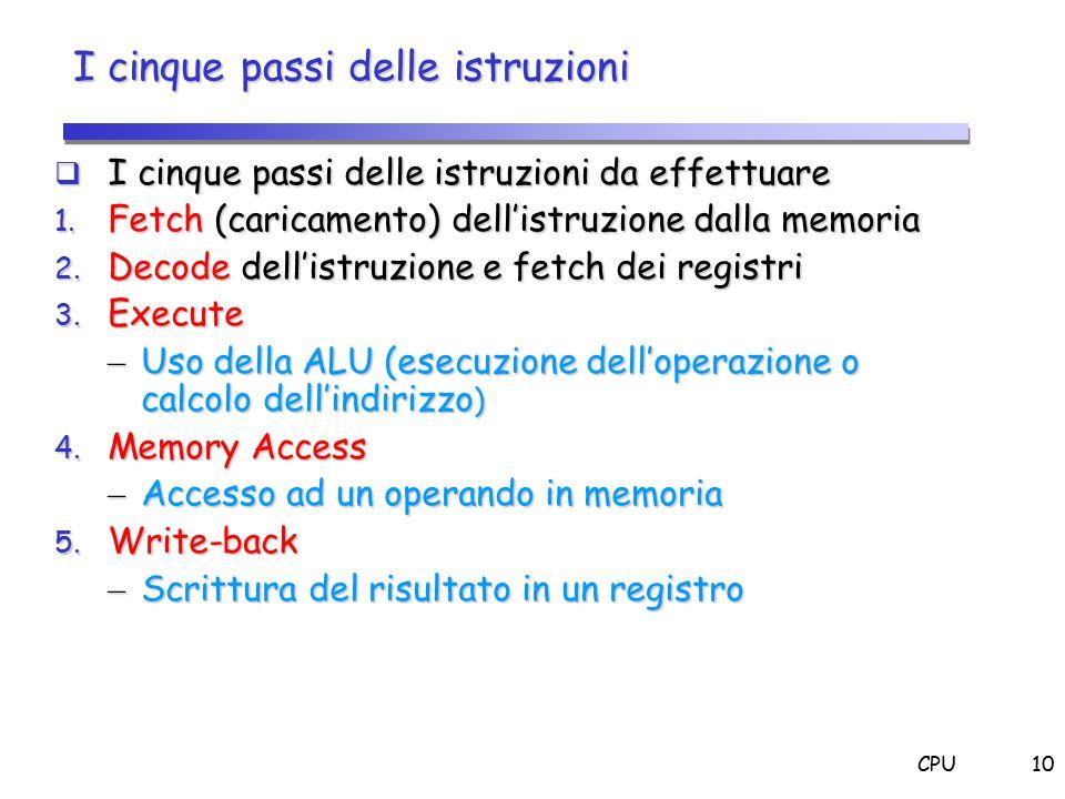 CPU10 I cinque passi delle istruzioni  I cinque passi delle istruzioni da effettuare 1. Fetch (caricamento) dell'istruzione dalla memoria 2. Decode d