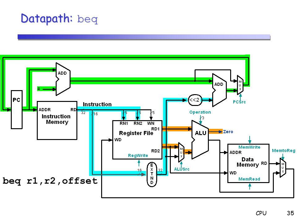 CPU35 Datapath: beq beq r1,r2,offset