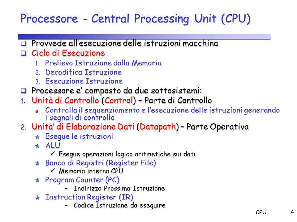 CPU4 Processore - Central Processing Unit (CPU)  Provvede all'esecuzione delle istruzioni macchina  Ciclo di Esecuzione 1. Prelievo Istruzione dalla