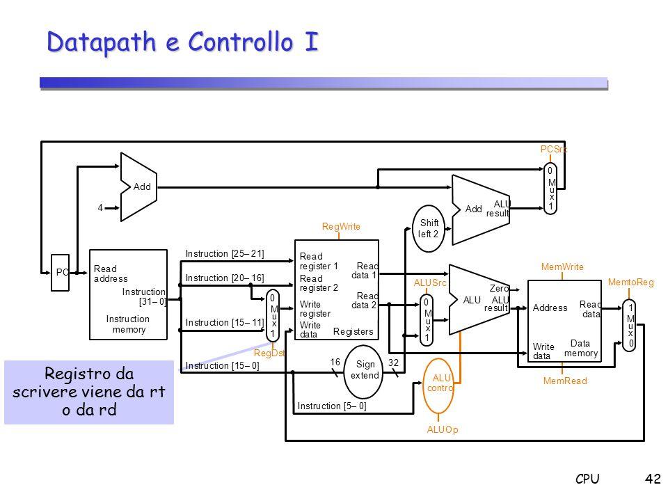 CPU42 Datapath e Controllo I Registro da scrivere viene da rt o da rd