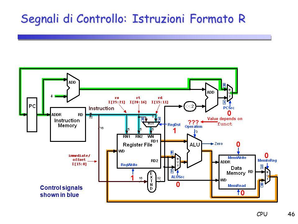 CPU46 Segnali di Controllo: Istruzioni Formato R Control signals shown in blue 1 0 0 0 1 ??? Value depends on funct 0 0