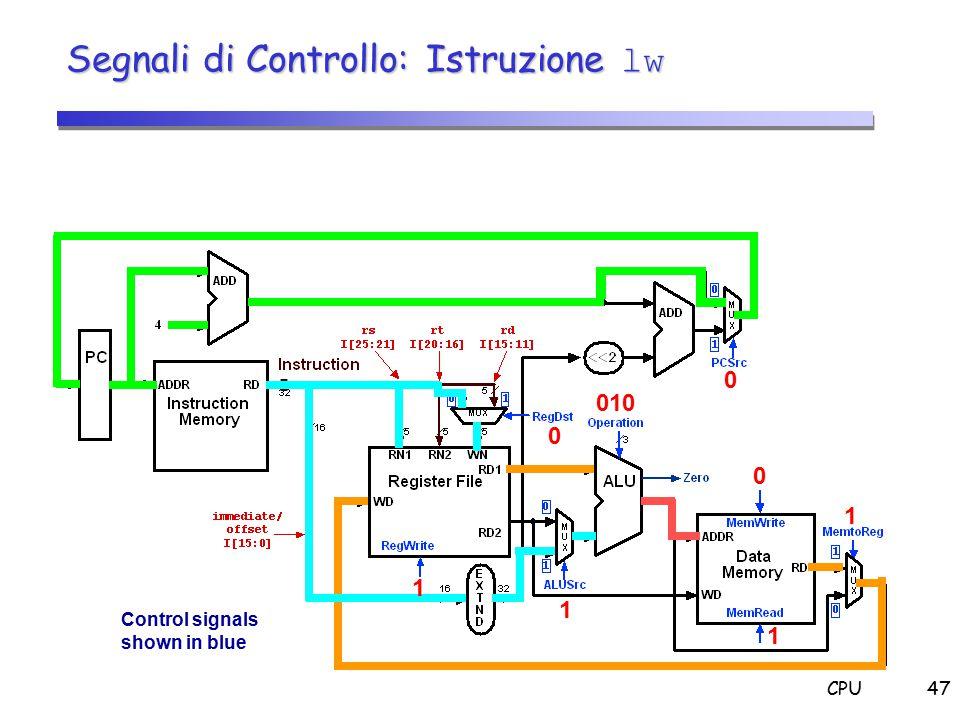 CPU47 Segnali di Controllo: Istruzione lw 0 Control signals shown in blue 0 010 1 1 1 0 1