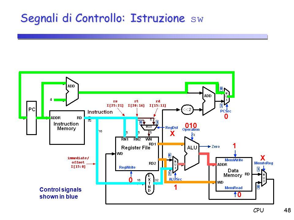 CPU48 Segnali di Controllo: Istruzione sw 0 Control signals shown in blue X 010 1 X 0 1 0