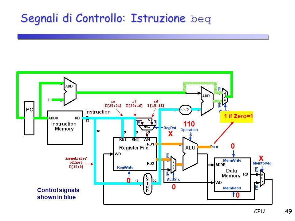 CPU49 Segnali di Controllo: Istruzione beq Control signals shown in blue X 110 0 X 0 0 0 1 if Zero=1