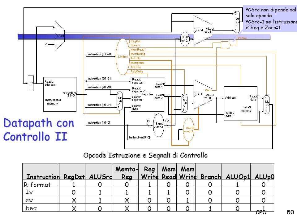 CPU50 Datapath con Controllo II Opcode Istruzione e Segnali di Controllo PCSrc non dipende dal solo opcode PCSrc=1 se l'istruzione e' beq e Zero=1 Ins