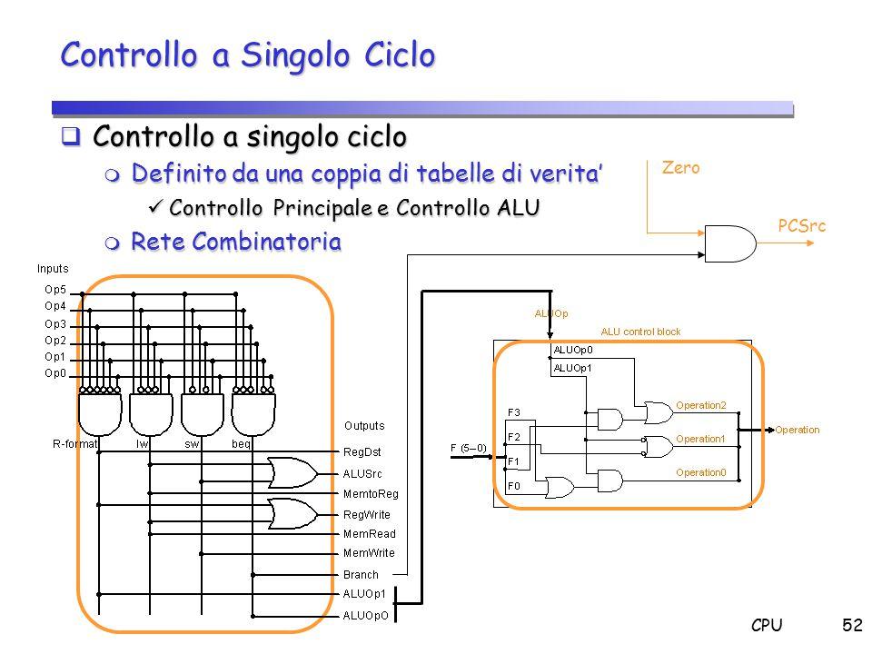 CPU52 Controllo a Singolo Ciclo  Controllo a singolo ciclo  Definito da una coppia di tabelle di verita' Controllo Principale e Controllo ALU Contro
