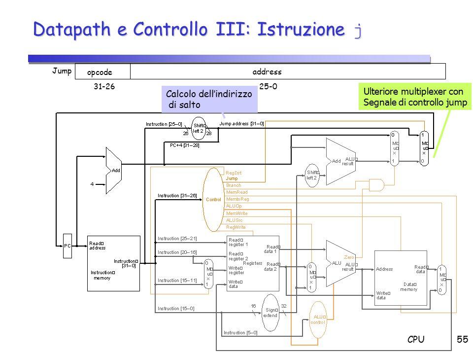 CPU55 31-2625-0 opcode address Jump Ulteriore multiplexer con Segnale di controllo jump Calcolo dell'indirizzo di salto Datapath e Controllo III: Istr