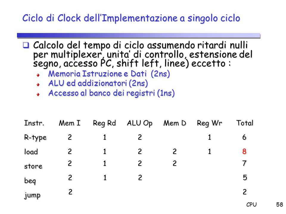 CPU58  Calcolo del tempo di ciclo assumendo ritardi nulli per multiplexer, unita' di controllo, estensione del segno, accesso PC, shift left, linee)