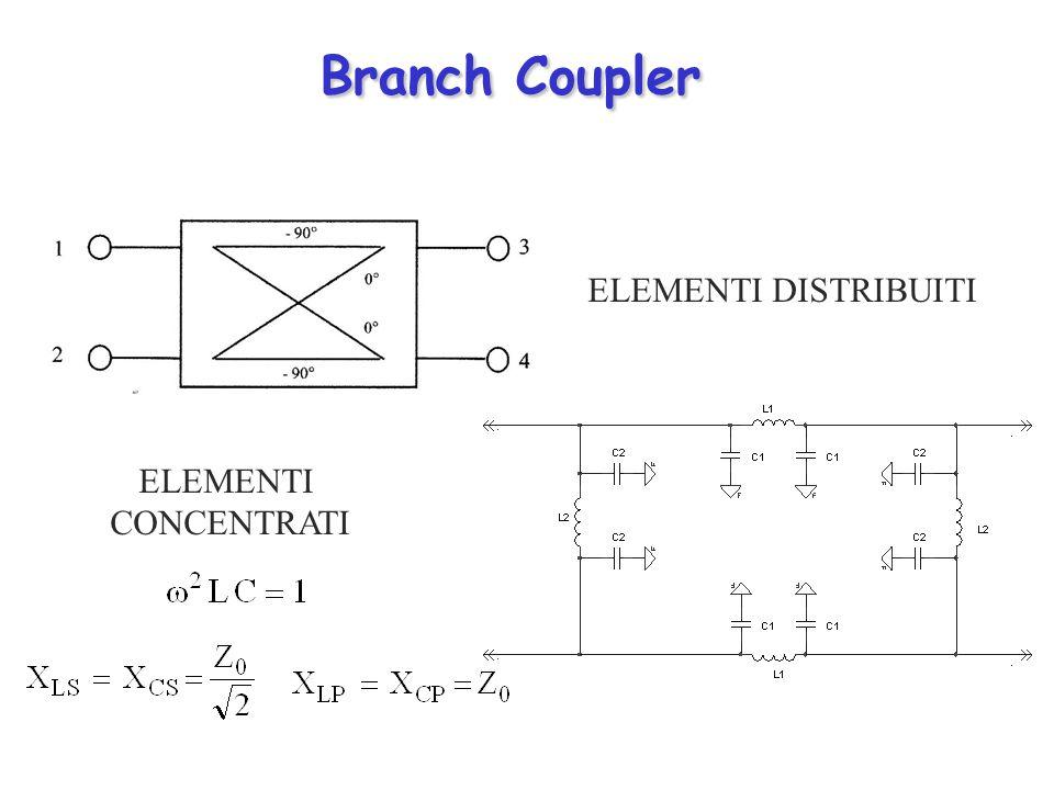 Branch Coupler ELEMENTI DISTRIBUITI ELEMENTI CONCENTRATI