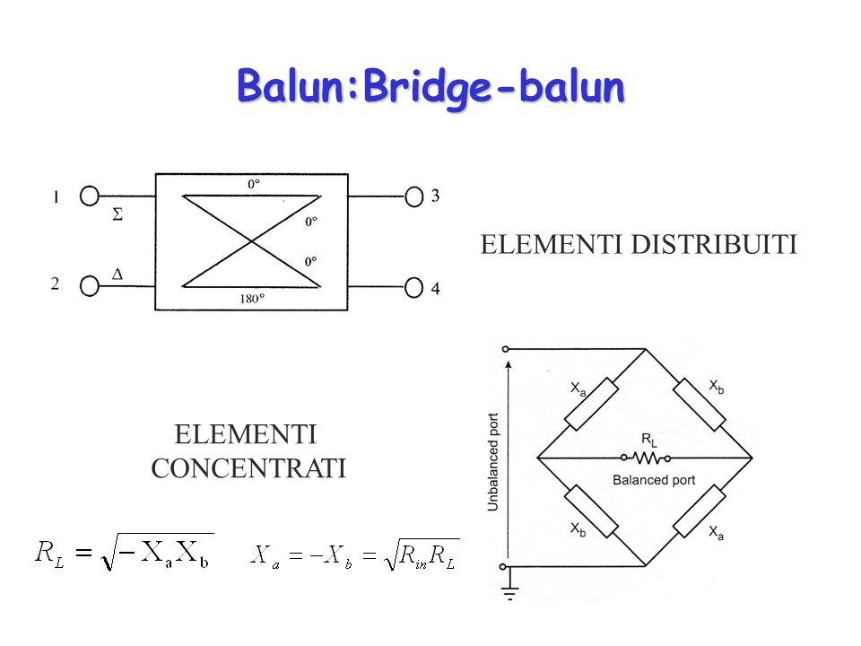 Balun:Bridge-balun ELEMENTI DISTRIBUITI ELEMENTI CONCENTRATI