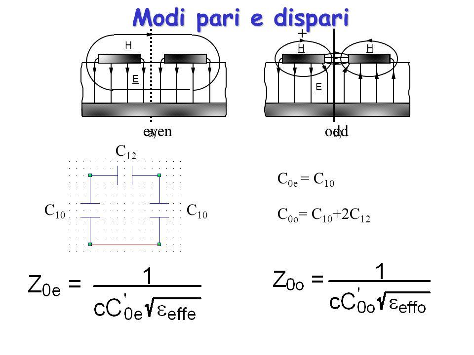 Modi pari e dispari C 10 C 12 C 0o = C 10 +2C 12 C 0e = C 10 evenodd ++ + -+ E H a) E HH b)