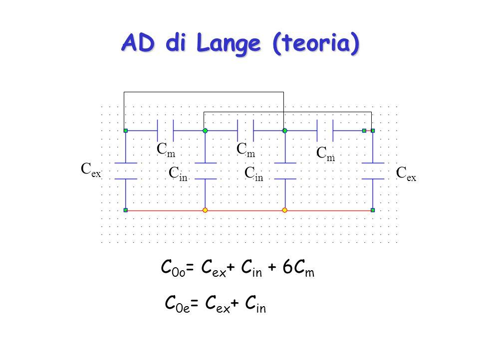 AD di Lange (teoria) C ex C in CmCm C ex CmCm CmCm C in C 0o = C ex + C in + 6C m C 0e = C ex + C in