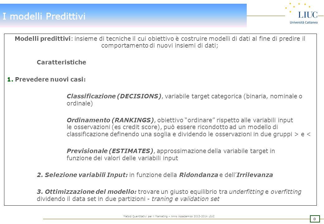 21 Metodi Quantitativi per il Marketing – Anno Accademico 2013-2014 LIUC Modelli ad Albero: Ottimizzazione del Modello View  Model  Misclassification Rate.