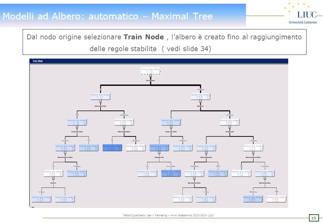 15 Metodi Quantitativi per il Marketing – Anno Accademico 2013-2014 LIUC Modelli ad Albero: automatico – Maximal Tree Dal nodo origine selezionare Train Node, l'albero è creato fino al raggiungimento delle regole stabilite ( vedi slide 34)