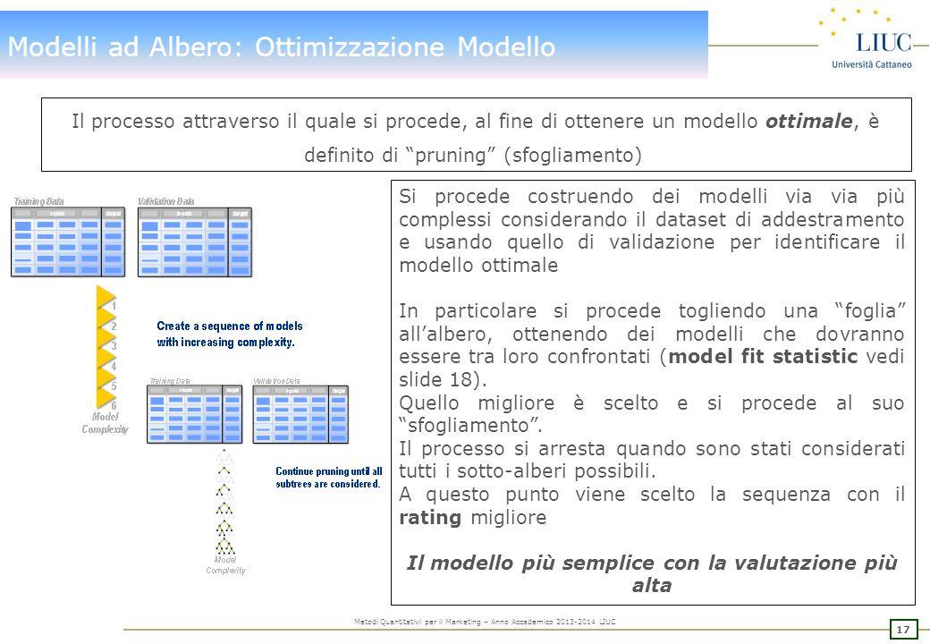 17 Metodi Quantitativi per il Marketing – Anno Accademico 2013-2014 LIUC Modelli ad Albero: Ottimizzazione Modello Il processo attraverso il quale si procede, al fine di ottenere un modello ottimale, è definito di pruning (sfogliamento) Si procede costruendo dei modelli via via più complessi considerando il dataset di addestramento e usando quello di validazione per identificare il modello ottimale In particolare si procede togliendo una foglia all'albero, ottenendo dei modelli che dovranno essere tra loro confrontati (model fit statistic vedi slide 18).