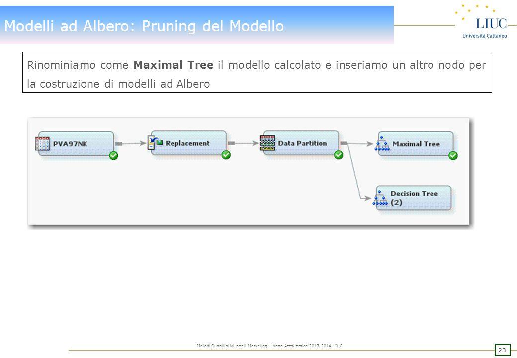 23 Metodi Quantitativi per il Marketing – Anno Accademico 2013-2014 LIUC Modelli ad Albero: Pruning del Modello Rinominiamo come Maximal Tree il modello calcolato e inseriamo un altro nodo per la costruzione di modelli ad Albero