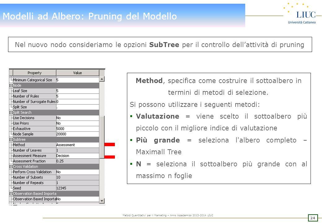 24 Metodi Quantitativi per il Marketing – Anno Accademico 2013-2014 LIUC Modelli ad Albero: Pruning del Modello Method, specifica come costruire il sottoalbero in termini di metodi di selezione.