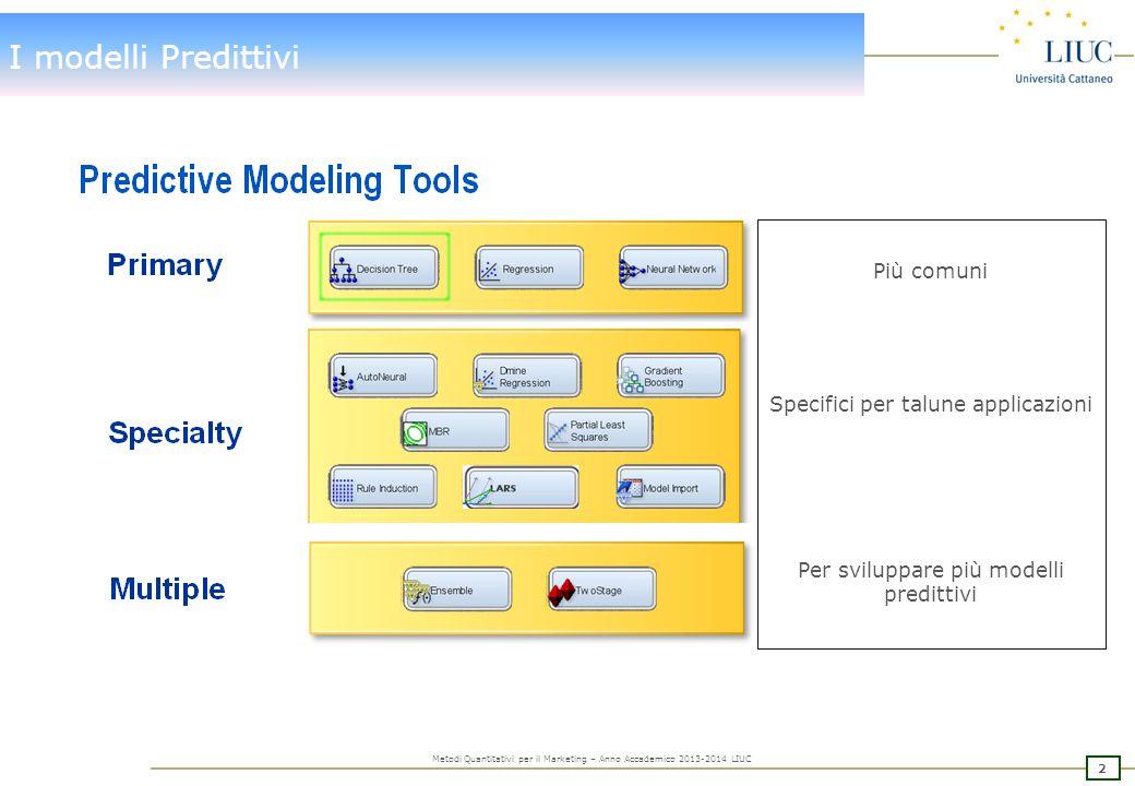 33 Metodi Quantitativi per il Marketing – Anno Accademico 2013-2014 LIUC Modelli ad Albero: Criteri di valutazione del modello Cumulative Lift, tutte le osservazioni vengono ordinate in modo decrescente rispetto al valore previsto, viene selezionata una frazione dei dati (i decili).