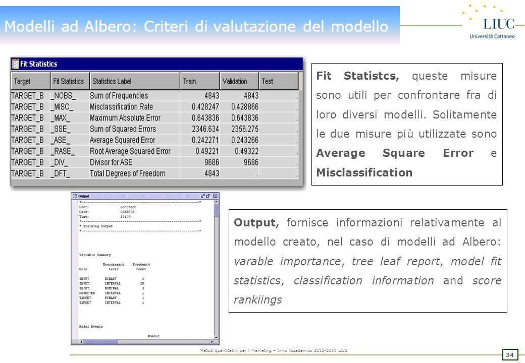 34 Metodi Quantitativi per il Marketing – Anno Accademico 2013-2014 LIUC Modelli ad Albero: Criteri di valutazione del modello Fit Statistcs, queste misure sono utili per confrontare fra di loro diversi modelli.