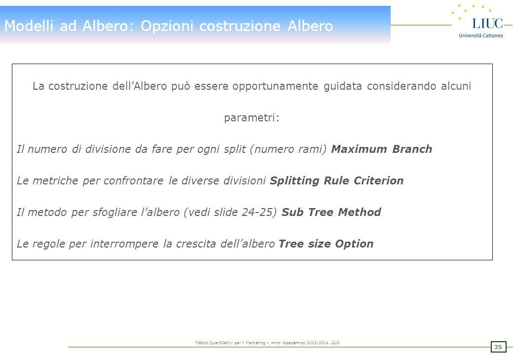 35 Metodi Quantitativi per il Marketing – Anno Accademico 2013-2014 LIUC Modelli ad Albero: Opzioni costruzione Albero La costruzione dell'Albero può essere opportunamente guidata considerando alcuni parametri: Il numero di divisione da fare per ogni split (numero rami) Maximum Branch Le metriche per confrontare le diverse divisioni Splitting Rule Criterion Il metodo per sfogliare l'albero (vedi slide 24-25) Sub Tree Method Le regole per interrompere la crescita dell'albero Tree size Option