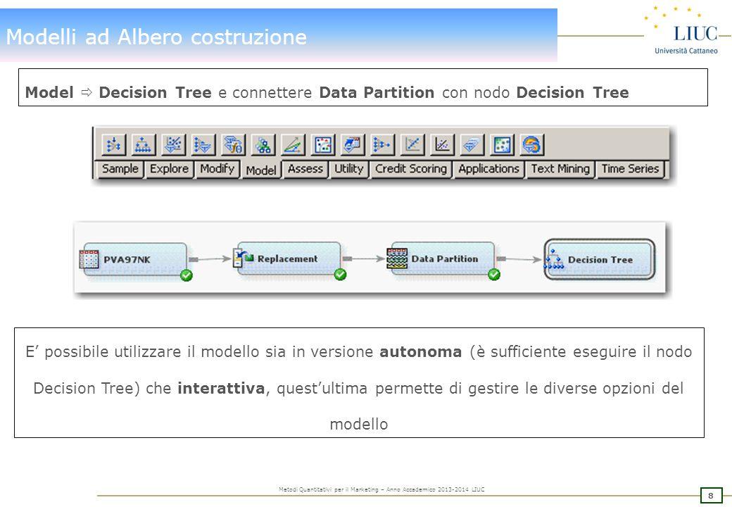 29 Metodi Quantitativi per il Marketing – Anno Accademico 2013-2014 LIUC Modelli ad Albero: Pruning del Modello altre misurazioni di Assessment Anche in questo caso l'albero migliore è quello con 5 foglie