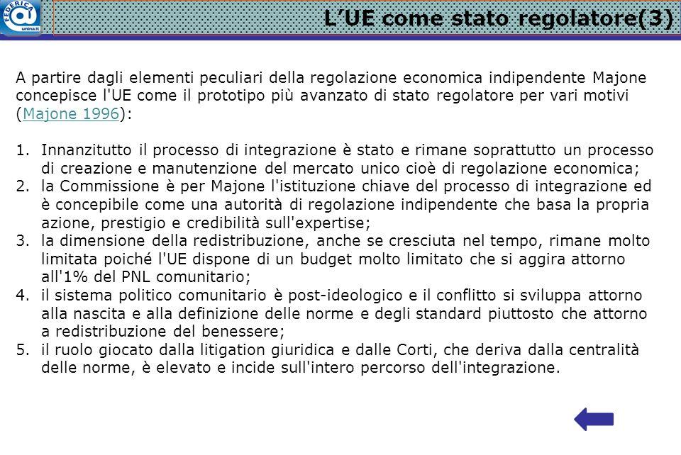 L'UE come stato regolatore(3) A partire dagli elementi peculiari della regolazione economica indipendente Majone concepisce l'UE come il prototipo più