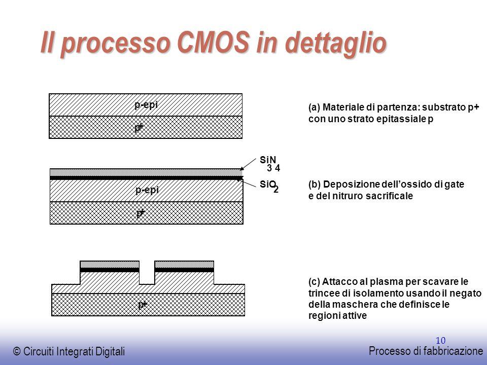 EE141 © Circuiti Integrati Digitali Processo di fabbricazione 10 Il processo CMOS in dettaglio p + p-epi (a) Materiale di partenza: substrato p+ con uno strato epitassiale p p+ (c) Attacco al plasma per scavare le trincee di isolamento usando il negato della maschera che definisce le regioni attive p + p-epi SiO 2 3 SiN 4 (b) Deposizione dell'ossido di gate e del nitruro sacrificale
