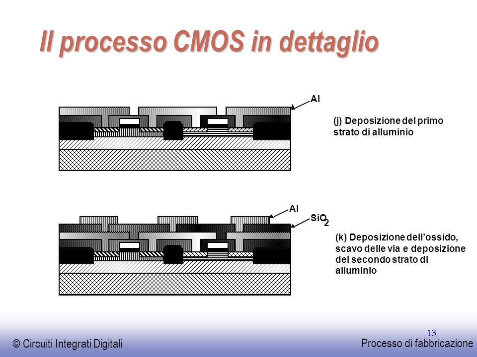 EE141 © Circuiti Integrati Digitali Processo di fabbricazione 13 Il processo CMOS in dettaglio (j) Deposizione del primo strato di alluminio Al (k) Deposizione dell'ossido, scavo delle via e deposizione del secondo strato di alluminio Al SiO 2