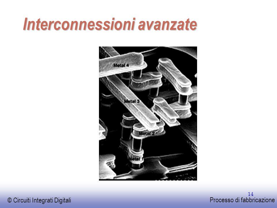 EE141 © Circuiti Integrati Digitali Processo di fabbricazione 14 Interconnessioni avanzate