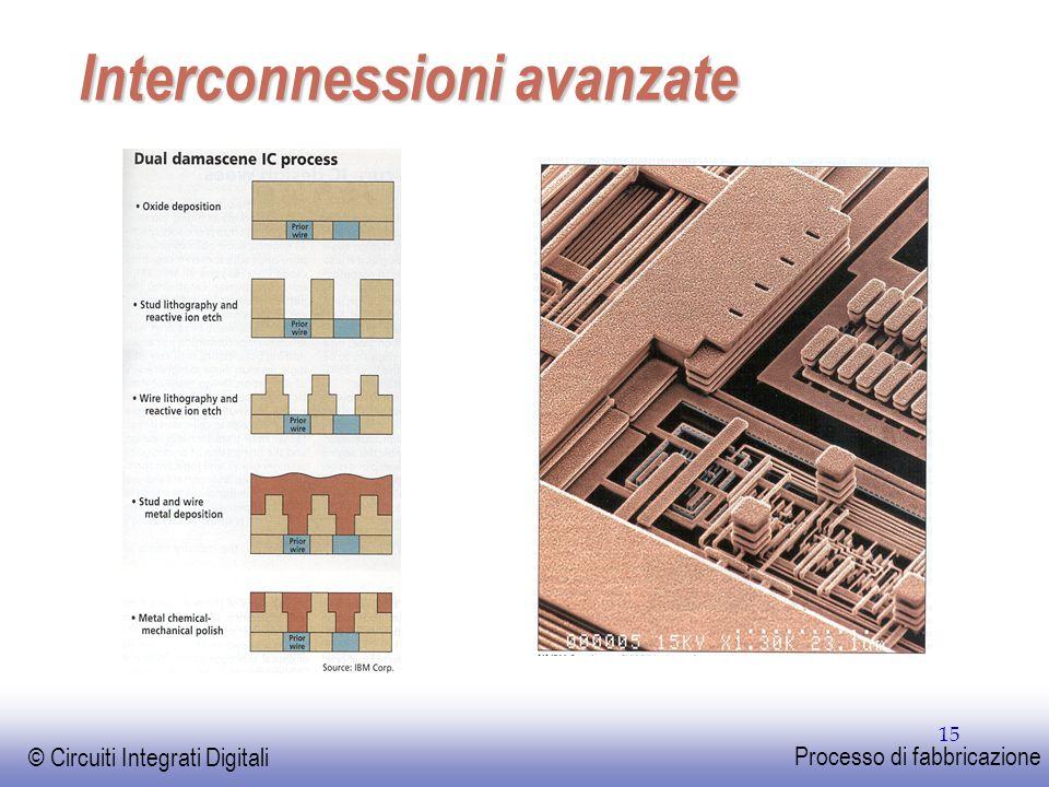 EE141 © Circuiti Integrati Digitali Processo di fabbricazione 15 Interconnessioni avanzate