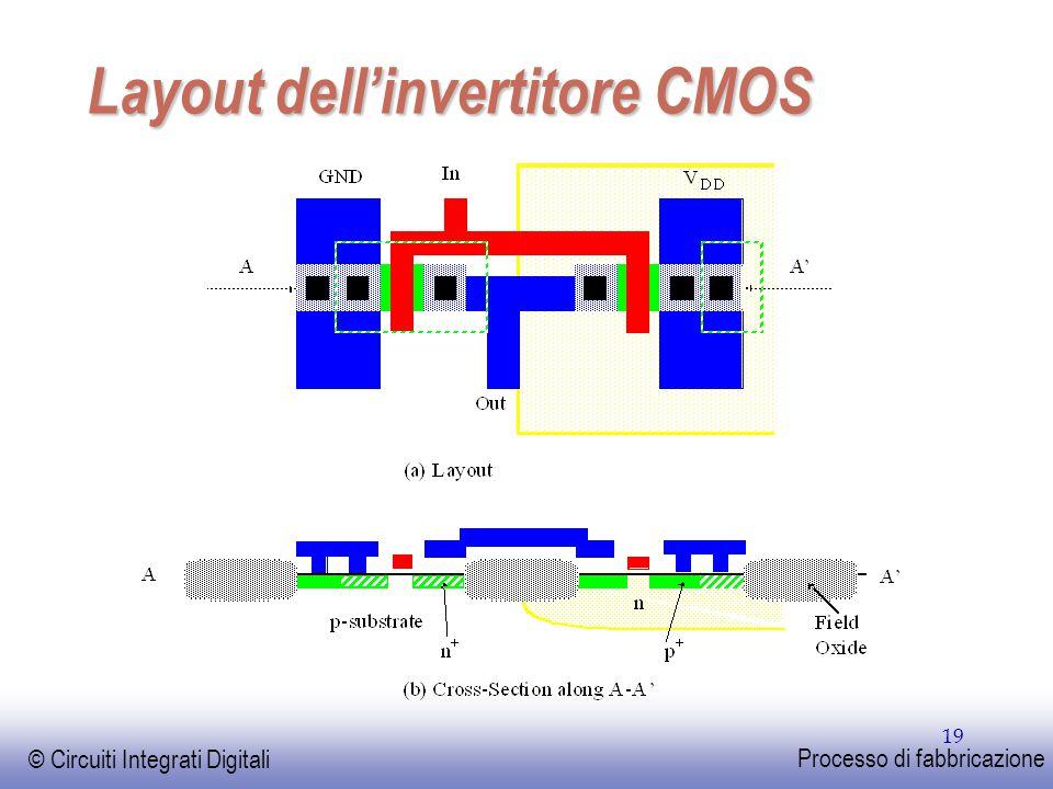 EE141 © Circuiti Integrati Digitali Processo di fabbricazione 19 Layout dell'invertitore CMOS