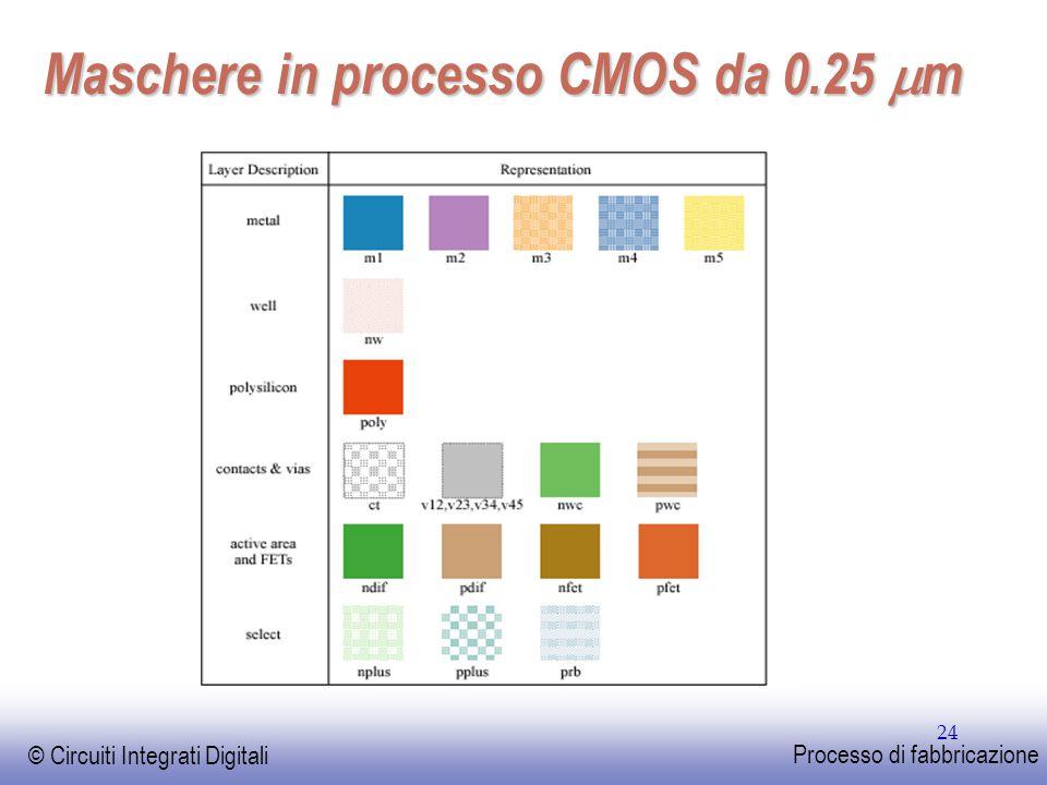 EE141 © Circuiti Integrati Digitali Processo di fabbricazione 24 Maschere in processo CMOS da 0.25  m
