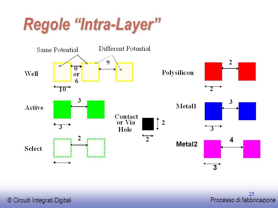 EE141 © Circuiti Integrati Digitali Processo di fabbricazione 25 Regole Intra-Layer Metal2 4 3