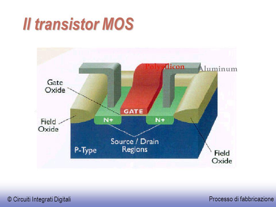 EE141 © Circuiti Integrati Digitali Processo di fabbricazione Il transistor MOS - tipi e simboli D S G D S G G S DD S G NMOS Arricchimento NMOS PMOS Svuotamento Arricchimento B NMOS con Contatto di Bulk