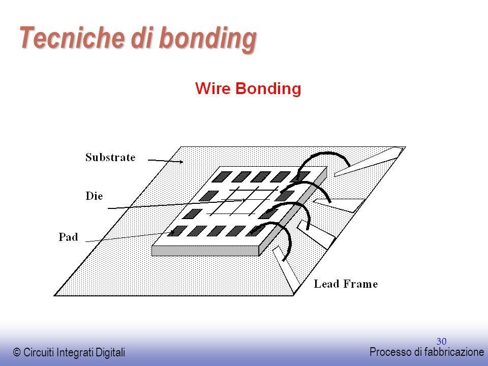 EE141 © Circuiti Integrati Digitali Processo di fabbricazione 30 Tecniche di bonding
