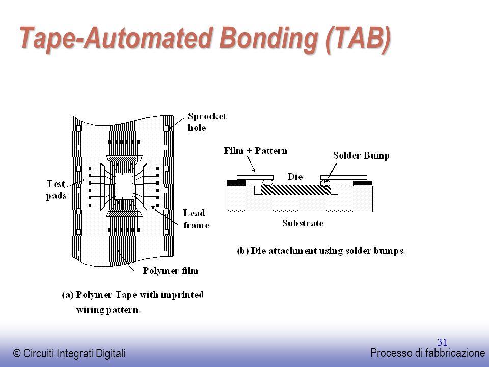 EE141 © Circuiti Integrati Digitali Processo di fabbricazione 31 Tape-Automated Bonding (TAB)