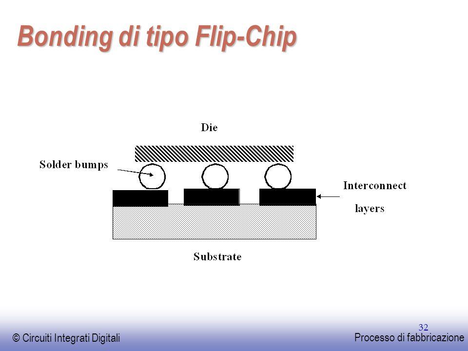 EE141 © Circuiti Integrati Digitali Processo di fabbricazione 32 Bonding di tipo Flip-Chip