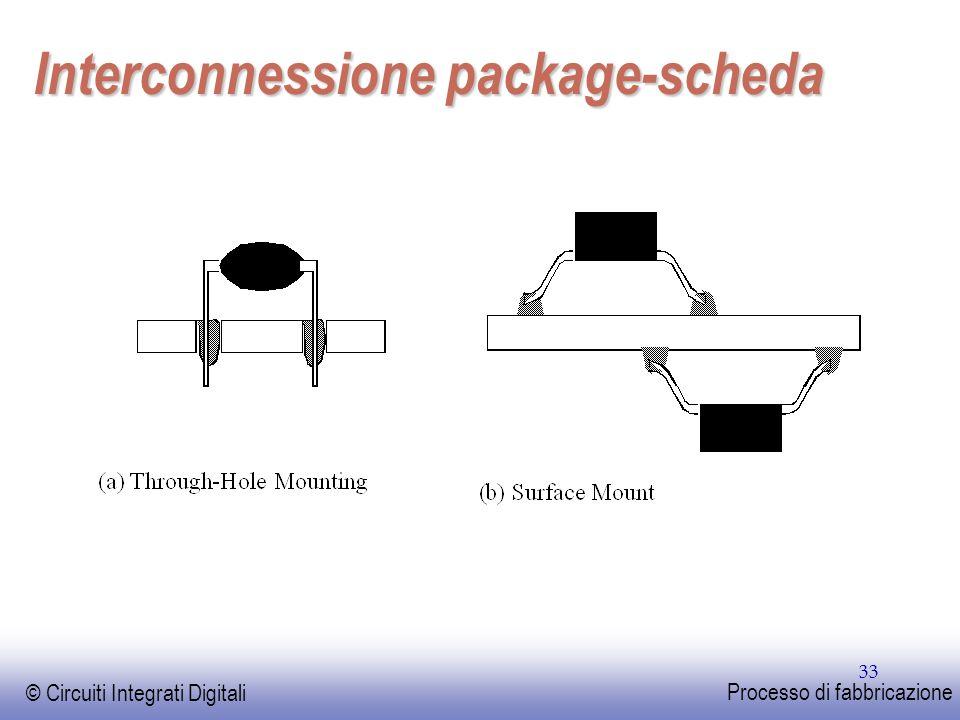 EE141 © Circuiti Integrati Digitali Processo di fabbricazione 33 Interconnessione package-scheda