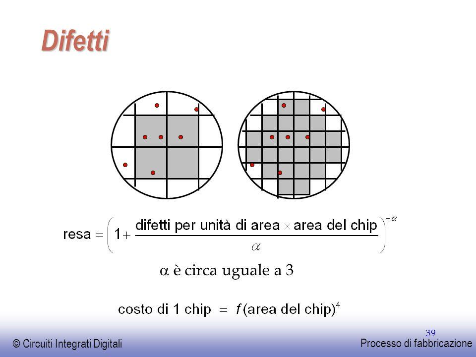 EE141 © Circuiti Integrati Digitali Processo di fabbricazione 39 Difetti  è circa uguale a 3