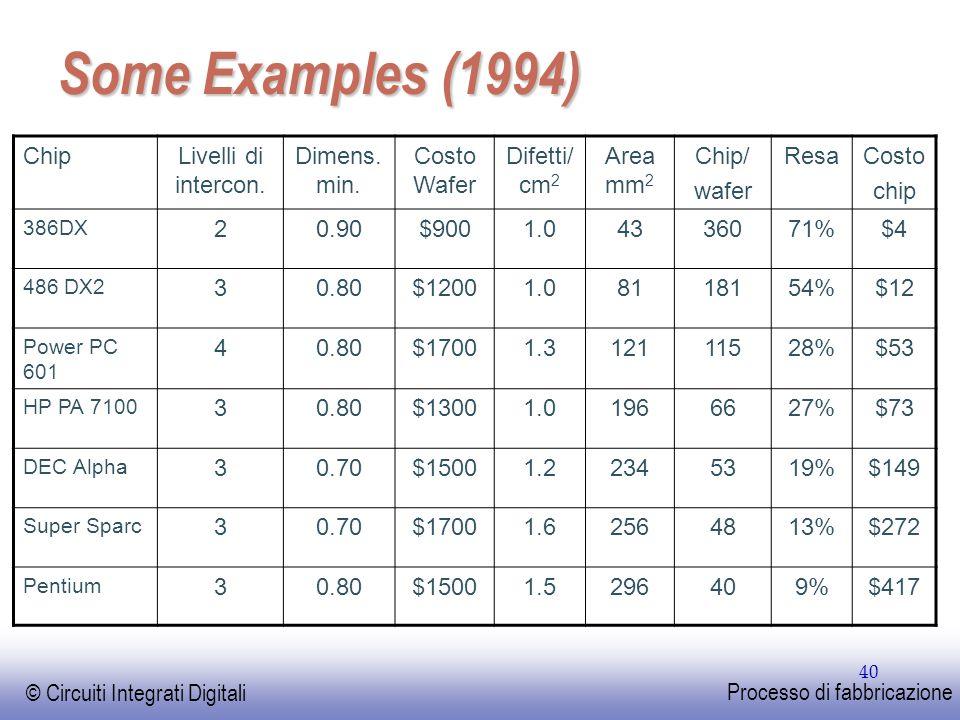 EE141 © Circuiti Integrati Digitali Processo di fabbricazione 40 Some Examples (1994) ChipLivelli di intercon.
