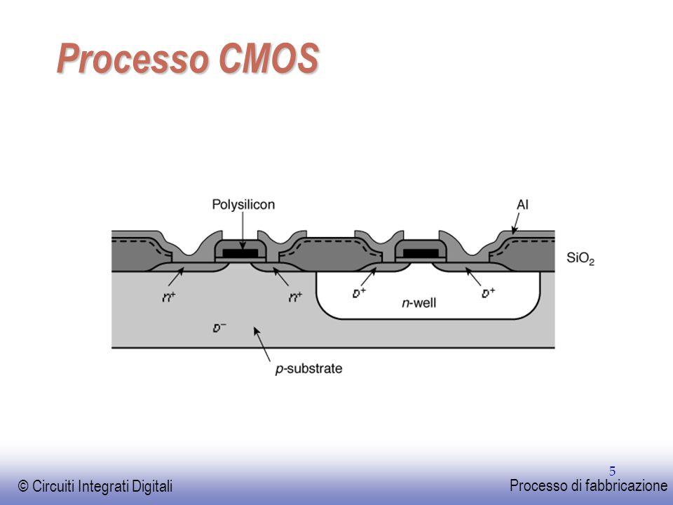 EE141 © Circuiti Integrati Digitali Processo di fabbricazione 5 Processo CMOS