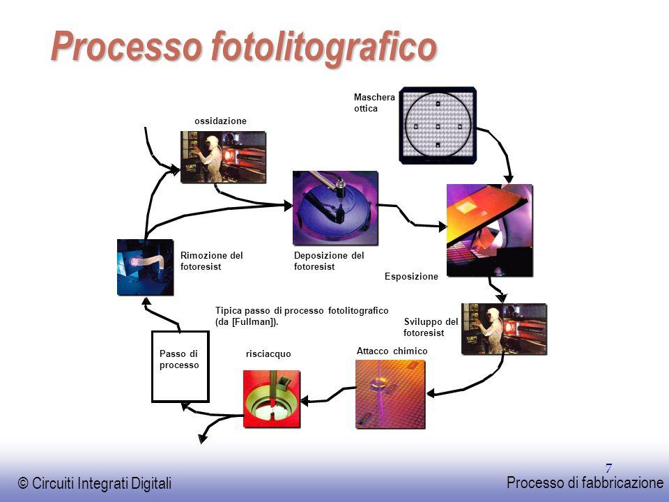 EE141 © Circuiti Integrati Digitali Processo di fabbricazione 7 ossidazione Maschera ottica Passo di processo Deposizione del fotoresist Rimozione del fotoresist risciacquo Attacco chimico Sviluppo del fotoresist Esposizione Tipica passo di processo fotolitografico (da [Fullman]).
