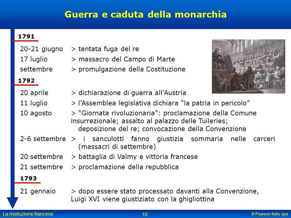 © Pearson Italia spa La rivoluzione francese 10 Guerra e caduta della monarchia 1791 1792 20-21 giugno > tentata fuga del re 17 luglio > massacro del