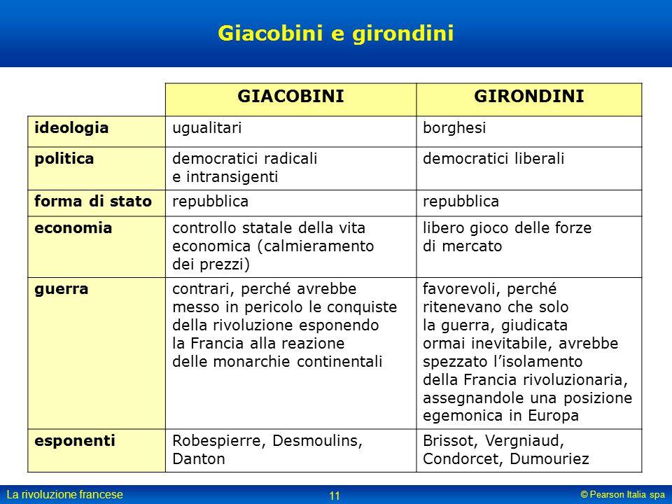 © Pearson Italia spa La rivoluzione francese 11 Giacobini e girondini GIACOBINIGIRONDINI ideologiaugualitariborghesi politica democratici radicali e i