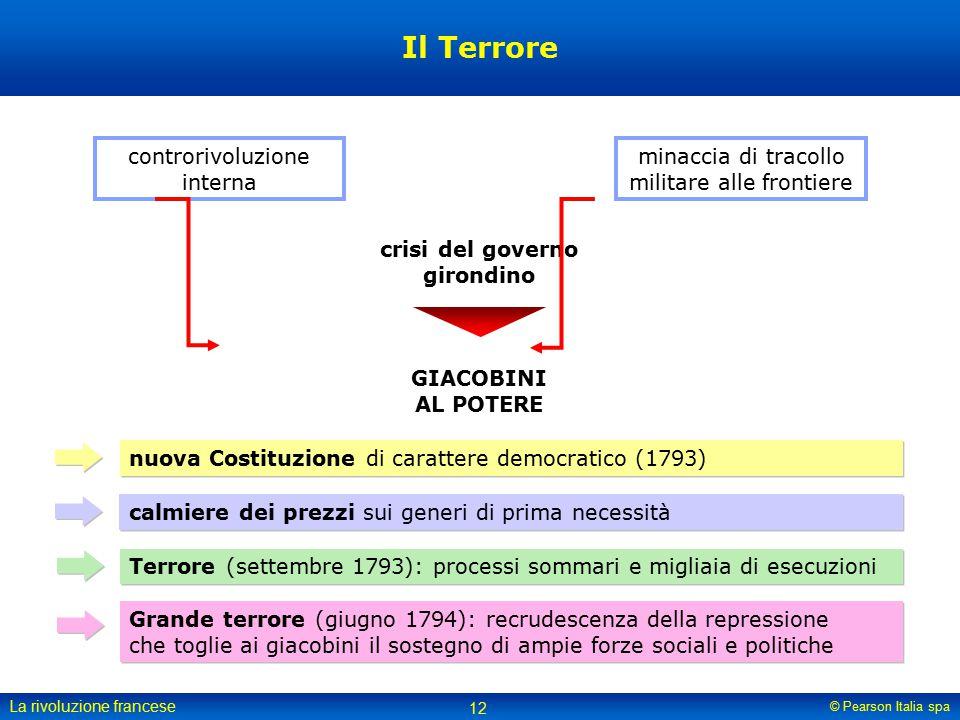 © Pearson Italia spa La rivoluzione francese 12 Il Terrore crisi del governo girondino controrivoluzione interna minaccia di tracollo militare alle fr