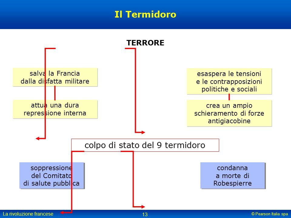 © Pearson Italia spa La rivoluzione francese 13 Il Termidoro salva la Francia dalla disfatta militare TERRORE colpo di stato del 9 termidoro soppressi
