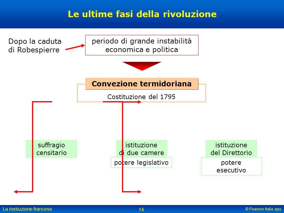 © Pearson Italia spa La rivoluzione francese 14 Costituzione del 1795 Le ultime fasi della rivoluzione Dopo la caduta di Robespierre periodo di grande