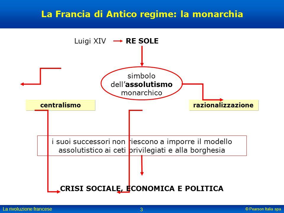 © Pearson Italia spa La rivoluzione francese 3 La Francia di Antico regime: la monarchia centralismo Luigi XIV RE SOLE razionalizzazione simbolo dell'