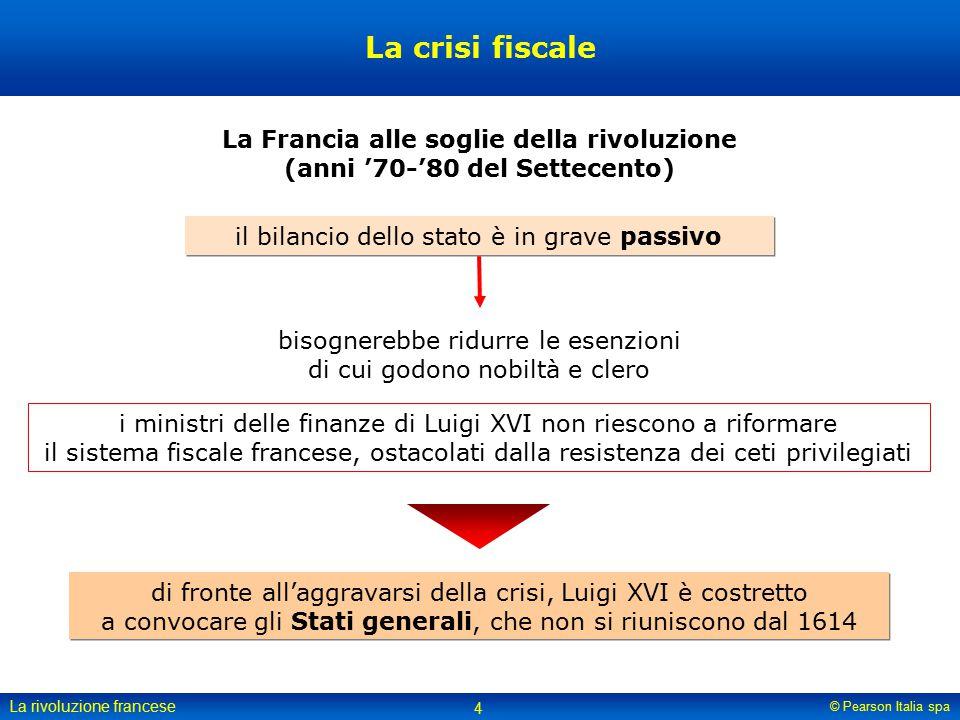 © Pearson Italia spa La rivoluzione francese 4 La crisi fiscale La Francia alle soglie della rivoluzione (anni '70-'80 del Settecento) il bilancio del
